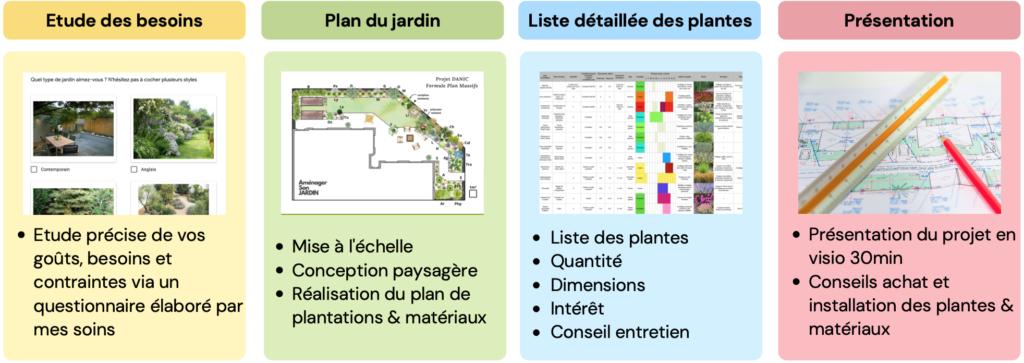 plan de jardin par paysagiste en ligne